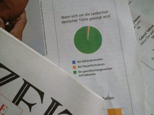 Sorge um Lesbarkeit (Katja Berlin)
